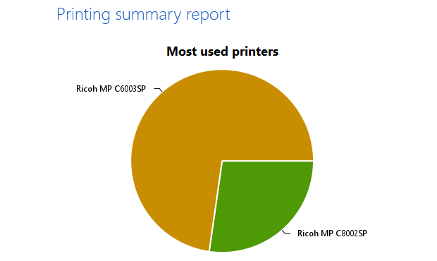 Print summary report in File Processor